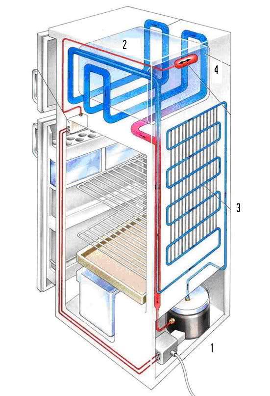 دانلود تحقیق ساختمان یخچال